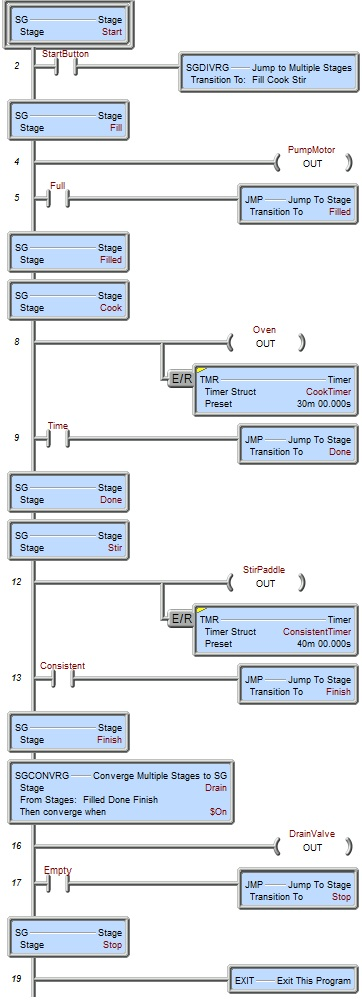 tork wall timer switch along with relay ladder logic diagram wiringto the right is a ladder logic equivalent to the above stage diagram