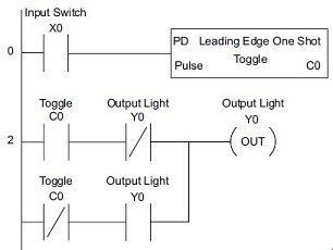 Example 2 a lamp onoff controller the traditional ladder logic program will use a control relay to latch the switch input so that a push and release cycle will turn the light on ccuart Gallery